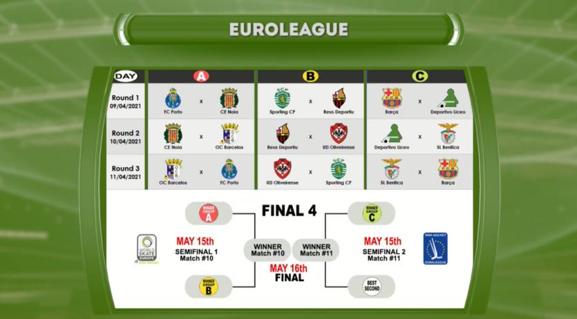 El Noia se les veurà contra Porto i Barcelos en la fase de grups de l'Eurolliga