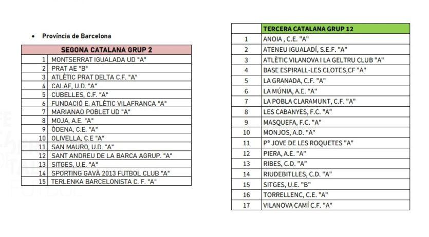 Publicats els grups de Segona i Tercera Catalana